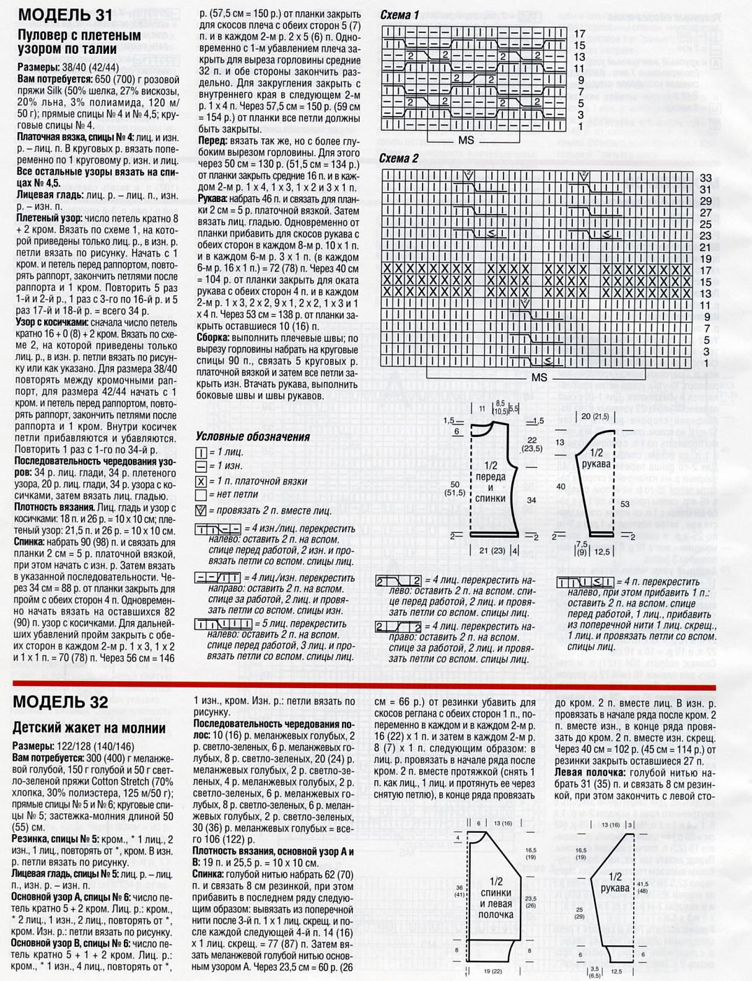 Вязаные кофточки для женщин. Схемы и описания вязания спицами 16