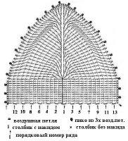 Схема вязаной чашечки